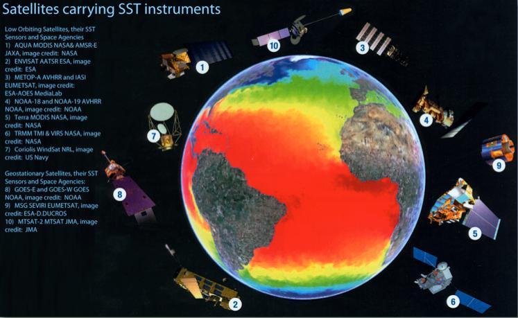 The SST Constellation